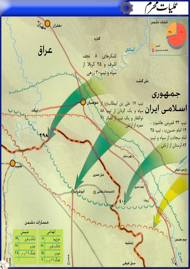 نقشه عملیات محرم