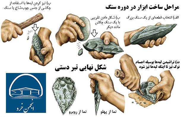 تصویر2 - مراحل ساخت ابزارهای سنگی در دوره پارینه سنگی