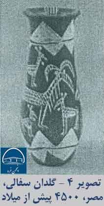 تصویر 4 - گلدان سفالی، مصر، 4500 سال پیش از میلاد