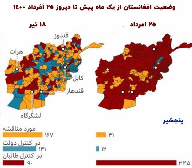 وضعیت افغانستان از یک ماه پیش تا دیروز 25 اَمُرداد 1400