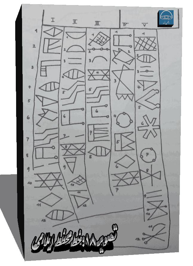 خط مخطط ایلامی
